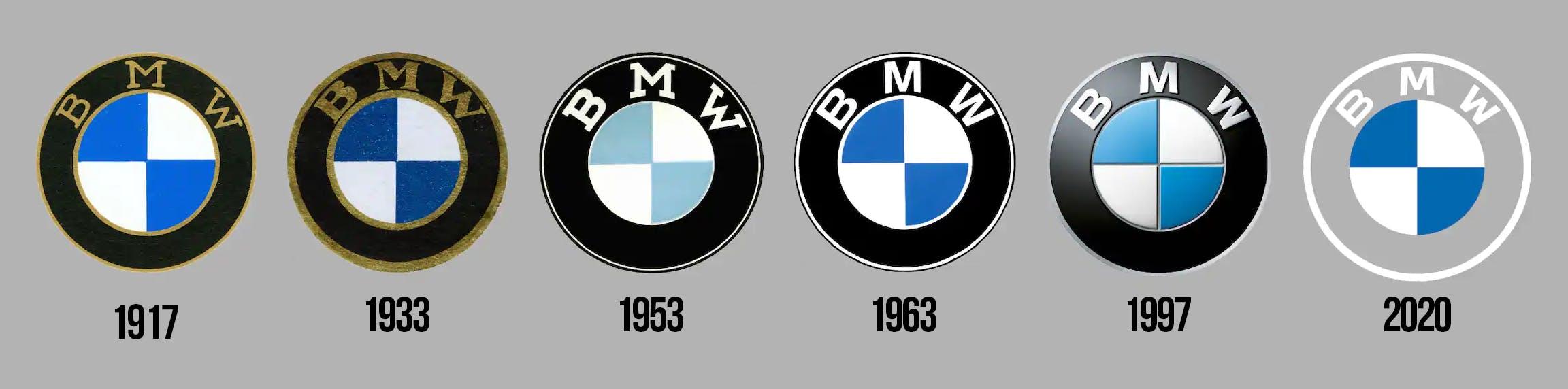 история логотипа bmw